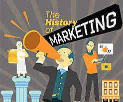 Origen del marketing.