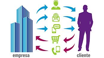 Mercadotecnia personalizada