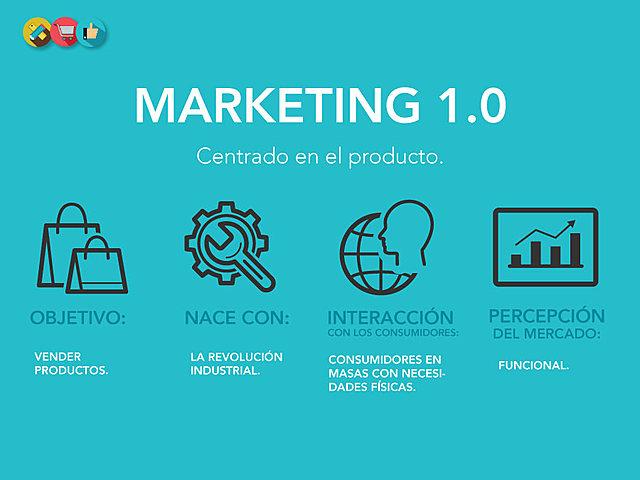 El marketing 1.0