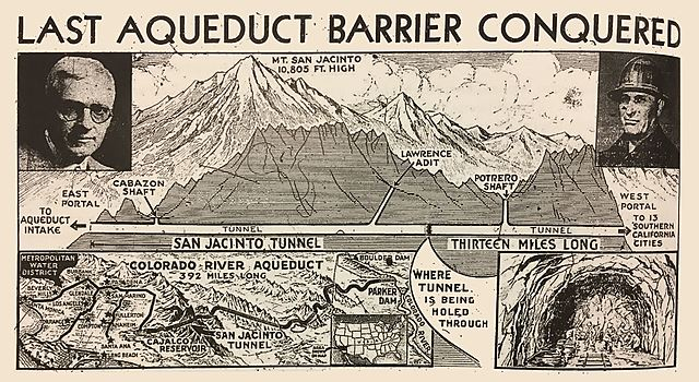 4.4.7: Trace the evolution of California's water system into a network of dams, aqueducts, and reservoirs.