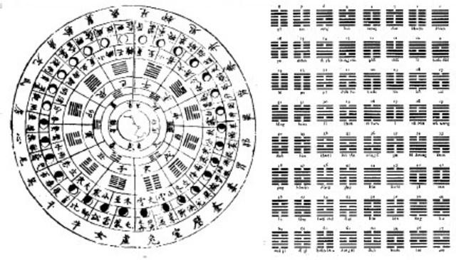 2000 a.C Libro de Mutaciones