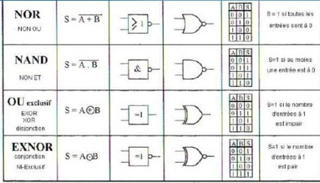1847 Algebra Boole