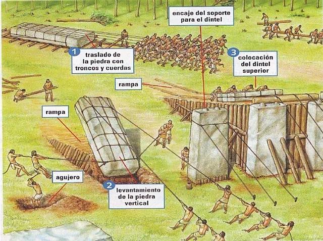 La base de la producción por el esclavo