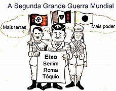Alemanha, Itália e Japão firmam o tratado conhecido como Eixo