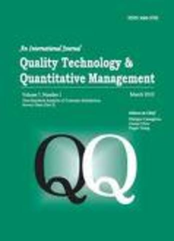 QualityProgress y Journal of Quality Technology sustituyen a Industrial Quality Control