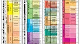 Geokronoloogiline skaala Indrek.O R2 timeline
