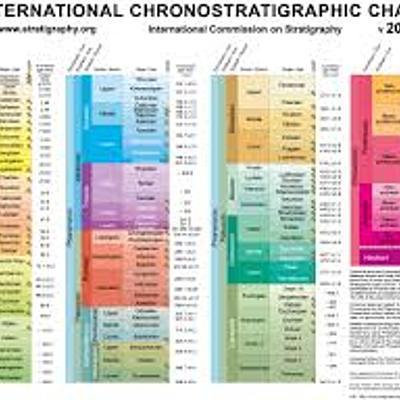 Geokronoloogiline skaala Alex-Sander R2 timeline
