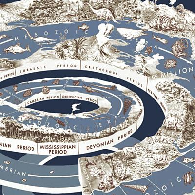 Geokronoloogiline skaala Markus G2EV timeline
