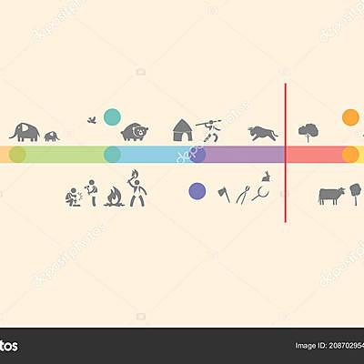 Geokronoloogiline skaala Kristiina EV timeline