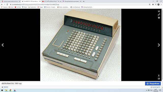 Электронные калькулятор