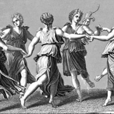 Dance history  timeline