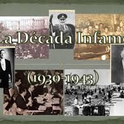 Década Infame y Gobiernos Peronistas timeline