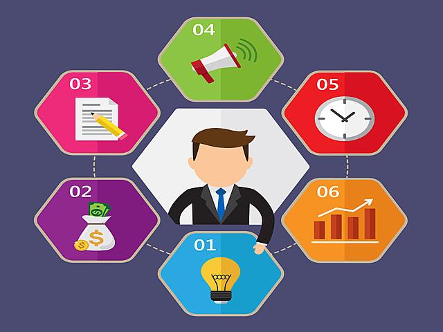 Centralización del marketing