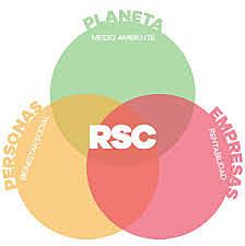 NUEVO ENFOQUE DEL CONCEPTO DE RSC