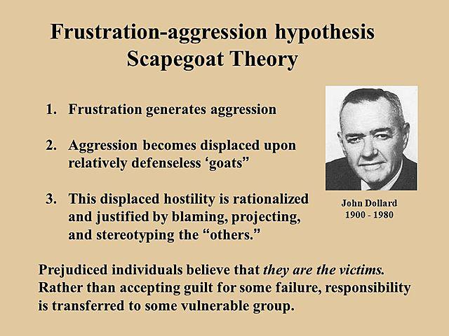 Modello della frustrazione e aggressività - Dollard