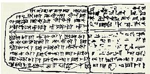 La primera forma de notación musical se inventa