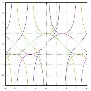 Логарифмы и логарифмические таблицы