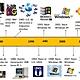 Sistemas operativos evolucin 3 638