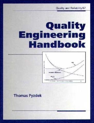 """QUALITY ENGINEERING"""