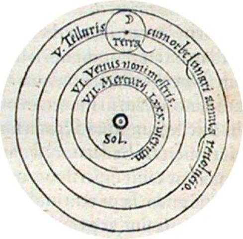 Copernicus' theorie publicatie in de revolutionibus
