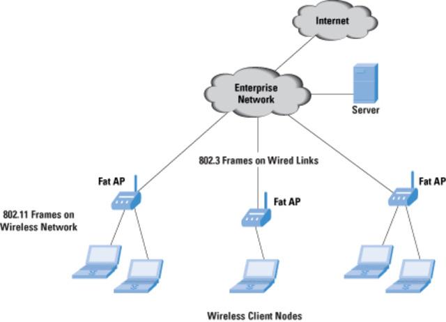 Pc's (servicio de comunicacion personal)