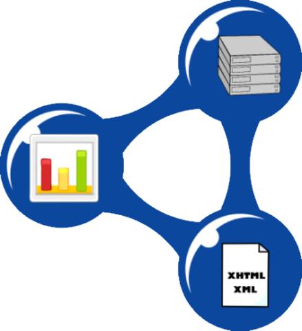 Database semantica