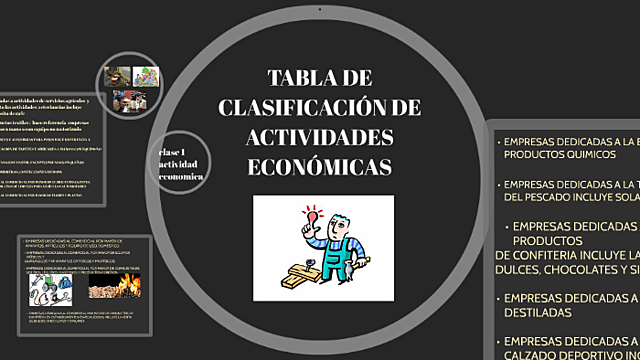 Clasificación de Actividades Económicas