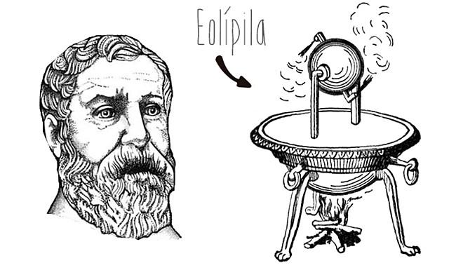 HERON CREA LA EOLIPILA