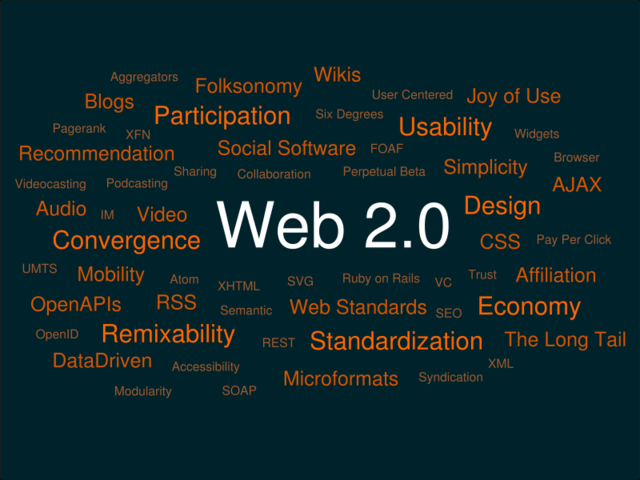 Web 2.0 becomes part of my world