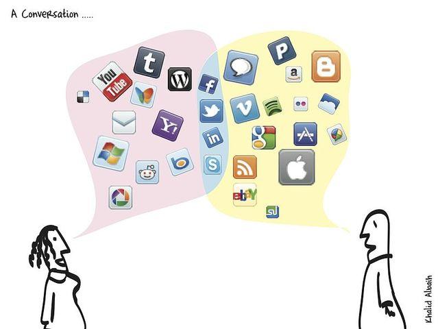 SOCIAL MEDIA  SHARGIN