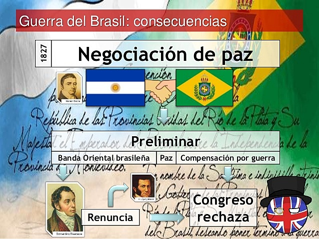 Acuerdo de paz con Brasil