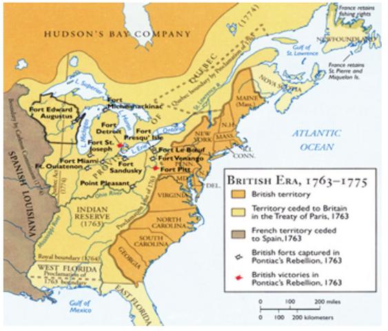 Period of French & British colonization