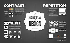 Manipulating Text, Graphics, And Images to Create ICT content :Basic Principle of Graphics and Layout