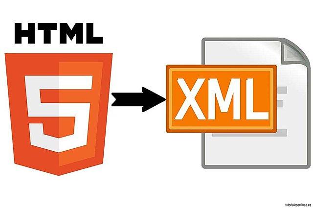 XML 1.0 - Definición lenguajes de marcas pro W3C