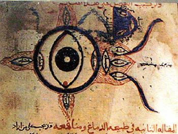 Alhazen: Tratado de óptica