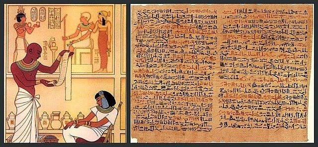 El papiro Ebers del antiguo Egipto