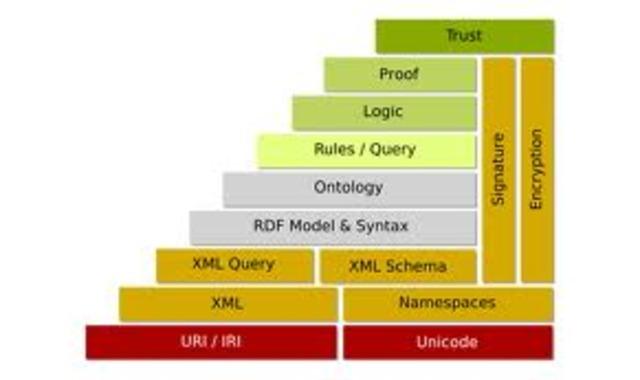 base de datos semantica