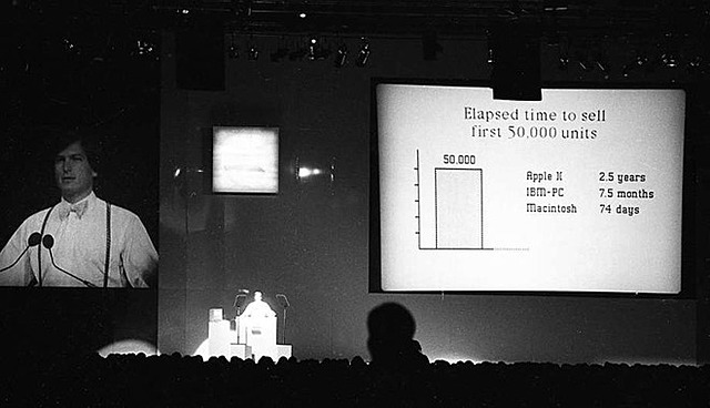 Presentazione dell'Apple II
