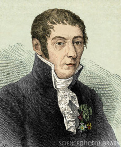 Alessandra Volta 1774