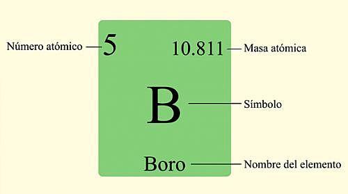 Masas atómicas relativas