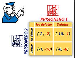 Teoría de los juegos: Von Neumann, matemático, y Morgenstern economista. Desarrollan esta teoría la cual consiste en que un individuo tiene que tomar una decisión teniendo en cuenta las elecciones de otros