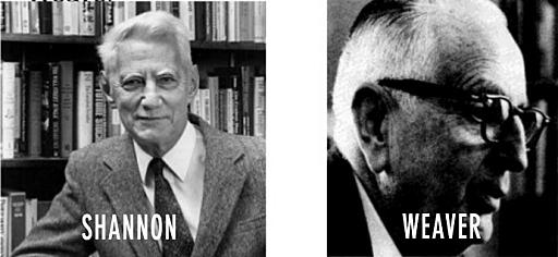 Teoría de la información. Shannon y Weaver.