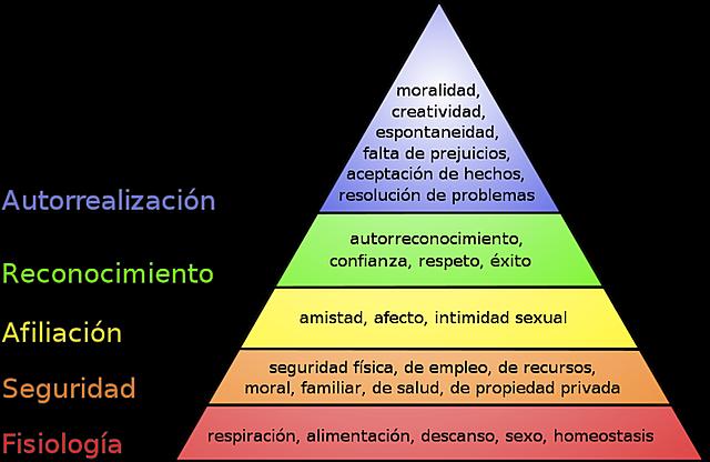 Maslow explica los principios de la Autorrealización.