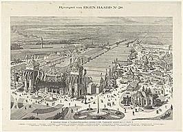 Koloniale tentoonstelling Amsterdam