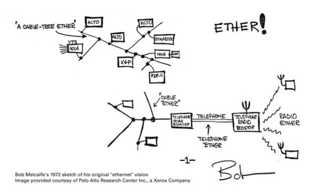 The Ethernet Computer Networking
