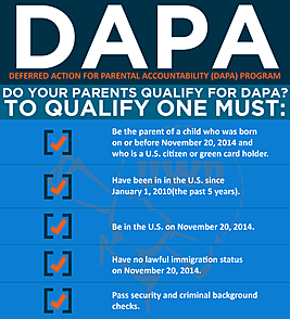 Deferred Action for Parents of Americans and Lawful Permanent Residents (DAPA) and DACA Program Expanded