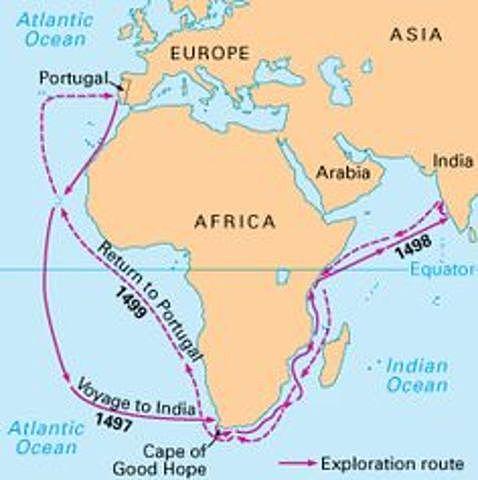 Portugisernes sjøvei til India