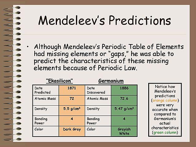 Mendeleev's periodic table