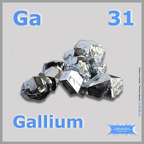 Discovery of gallium