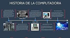 La Historia De La Computadora Y Computación timeline